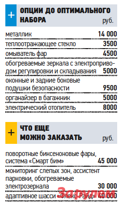 «Опель-Зафира-Турер-Космо», от 1 135 500 руб., КАР от 8,91 руб./км