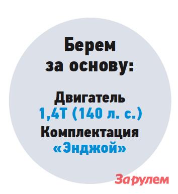 «Опель-Зафира-Турер», от от 799 000 руб.